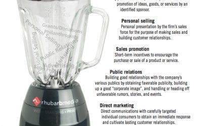 Key Ingredients to Marketing Your Brand